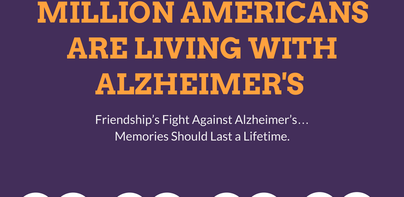 "Graphic saying ""More Than 5 Million Americans Are Living with Alzheimer's..."""