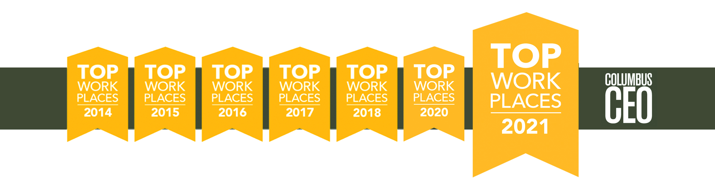 Columbus CEO Best Places To Work 2021